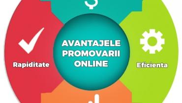 Cum ma promovez online?